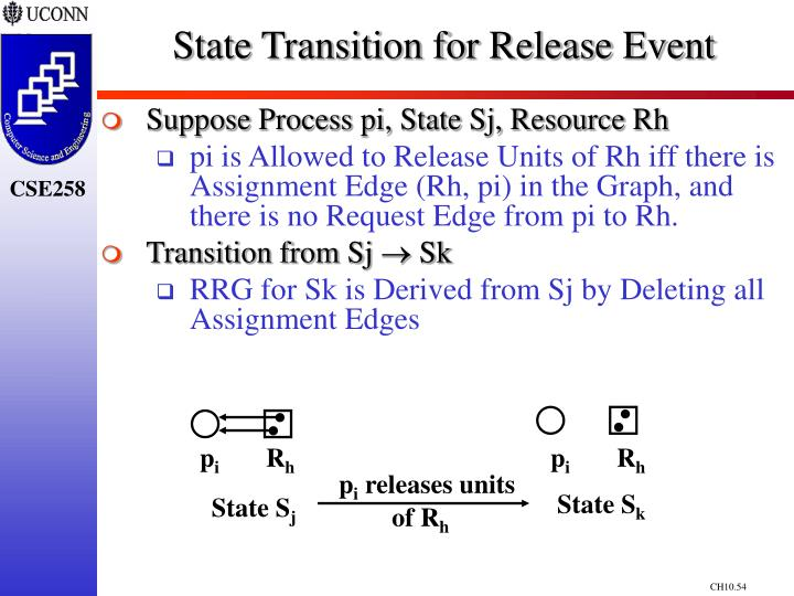 State Transition for Release Event