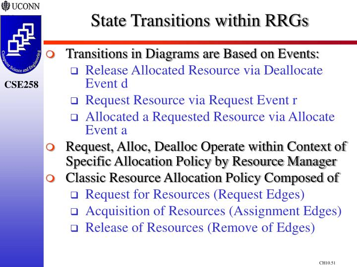 State Transitions within RRGs
