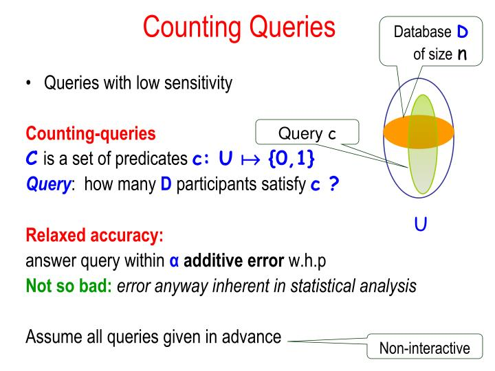 Counting Queries