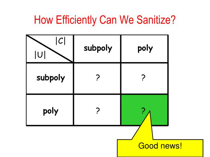 How Efficiently Can We Sanitize?