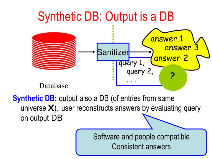 Synthetic DB: Output is a DB