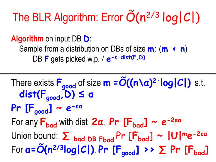 The BLR Algorithm: Error