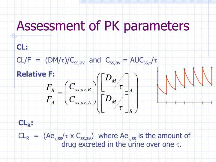 Assessment of PK parameters