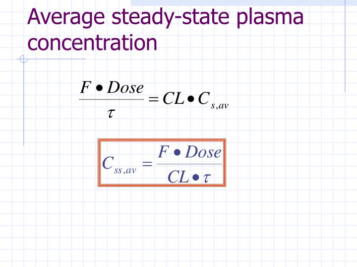 Average steady-state plasma concentration