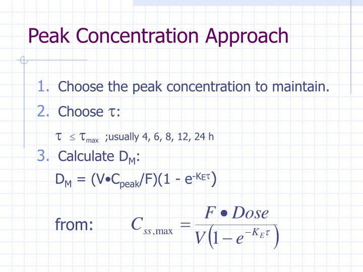 Peak Concentration Approach