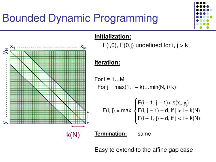 Bounded Dynamic Programming