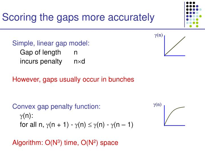 Scoring the gaps more accurately