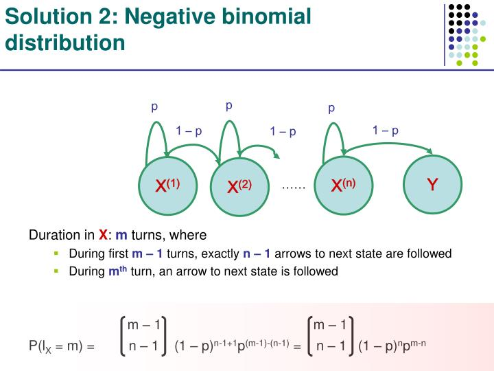 Solution 2: Negative binomial distribution