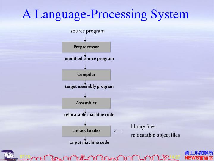 A Language-Processing System