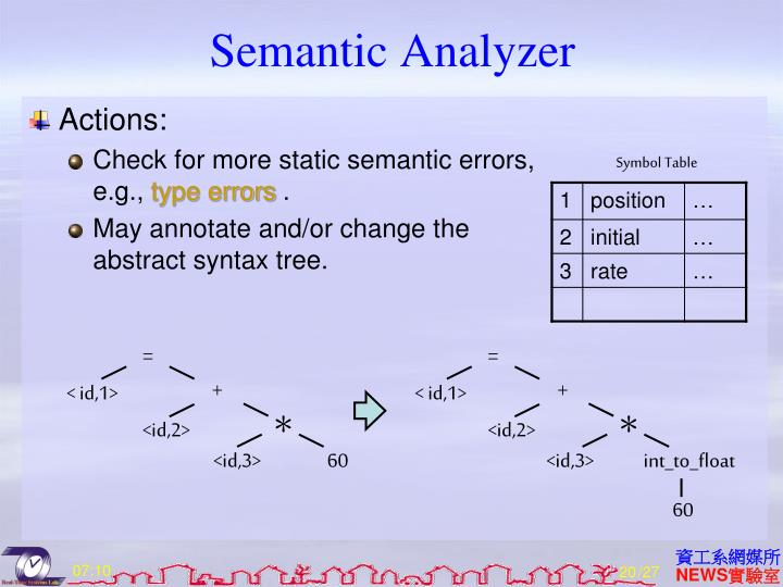 Semantic Analyzer