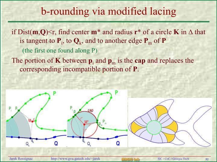 b-rounding via modified lacing