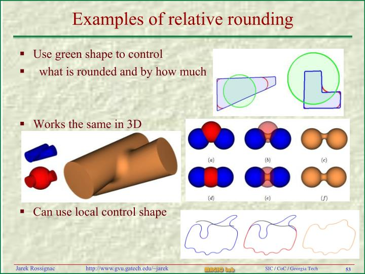 Examples of relative rounding