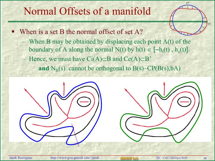 Normal Offsets of a manifold