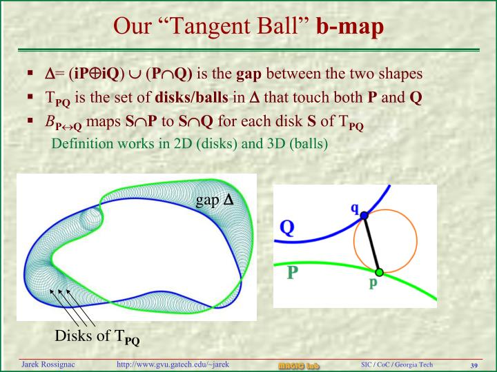 """Our """"Tangent Ball"""""""