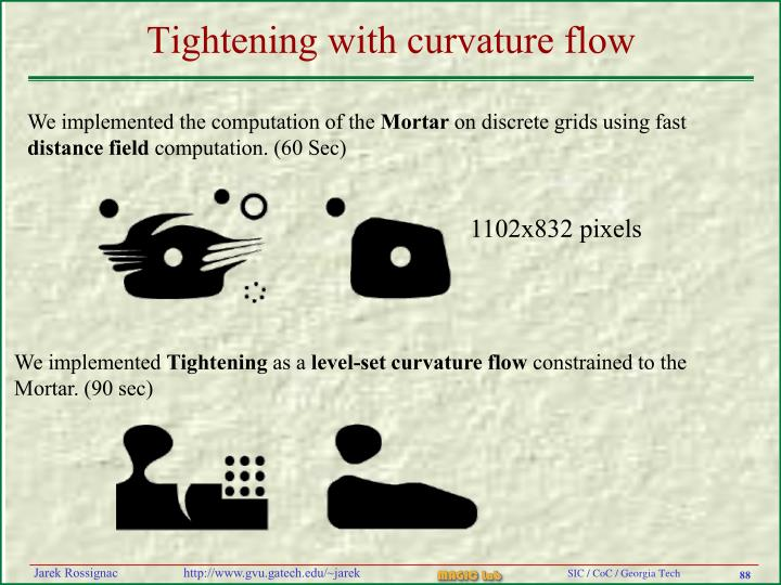 Tightening with curvature flow