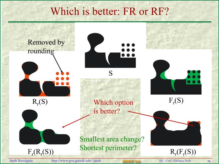 Which is better: FR or RF?