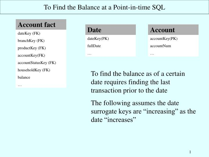 To find the balance at a point in time sql