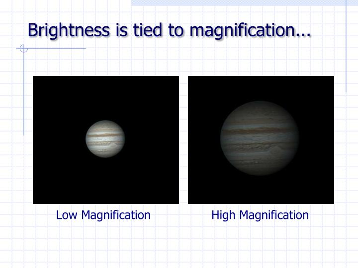 Brightness is tied to magnification...
