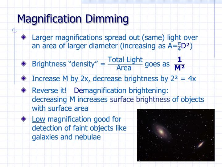 Magnification Dimming