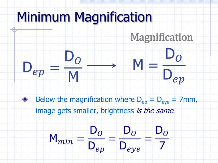 Minimum Magnification