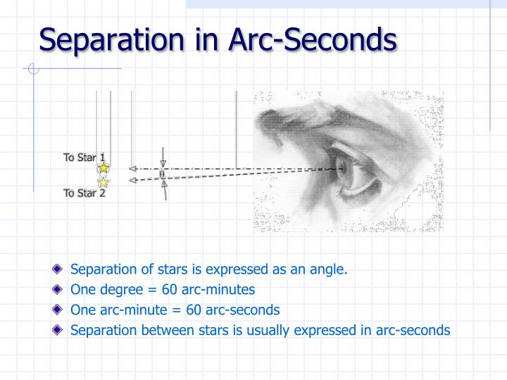 Separation in Arc-Seconds