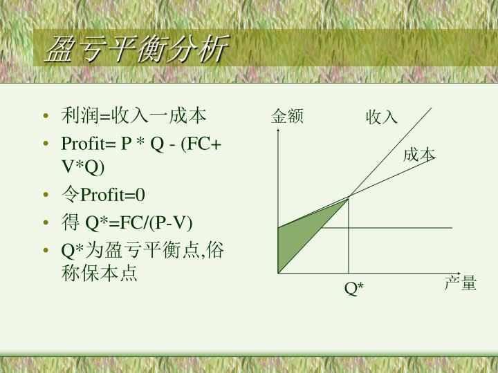 盈亏平衡分析