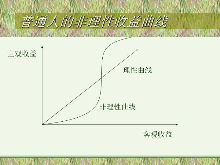 普通人的非理性收益曲线