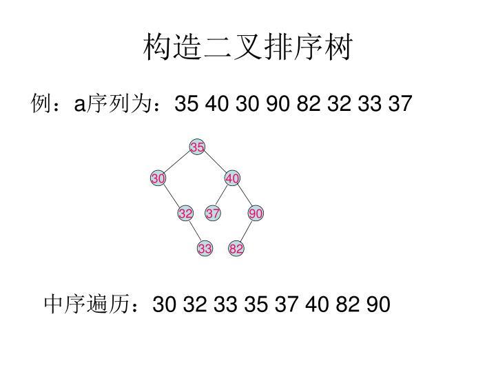 构造二叉排序树