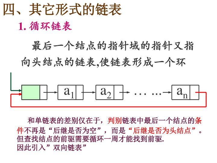 四、其它形式的链表
