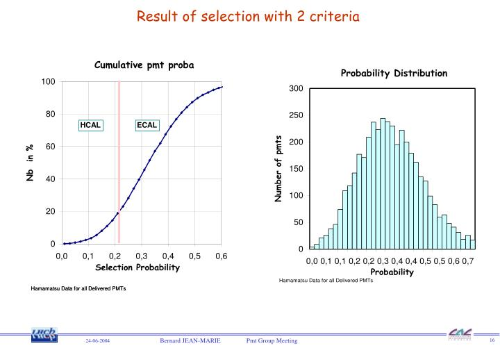 Result of selection with 2 criteria