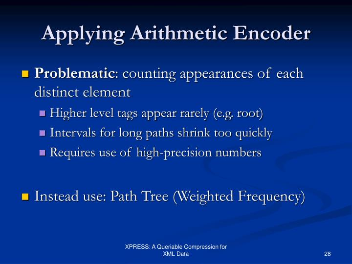 Applying Arithmetic Encoder