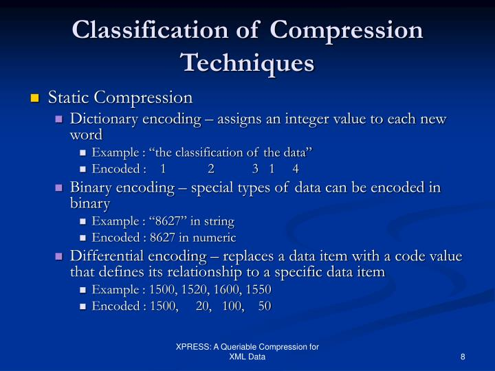 Classification of Compression Techniques