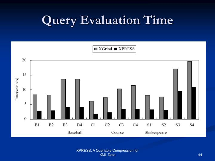 Query Evaluation Time