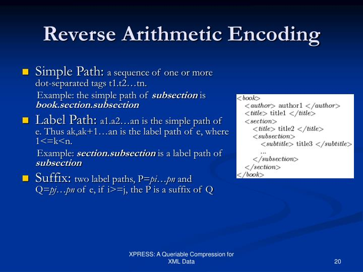Reverse Arithmetic Encoding