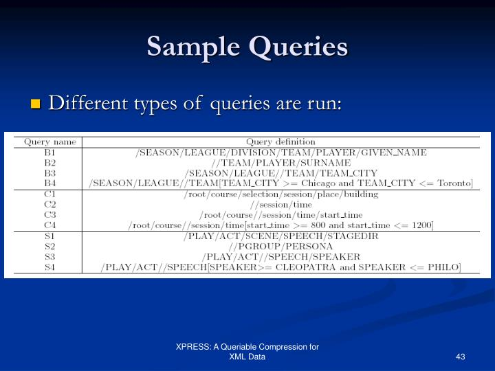 Sample Queries