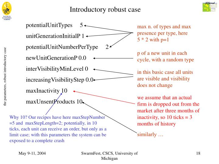 Introductory robust case