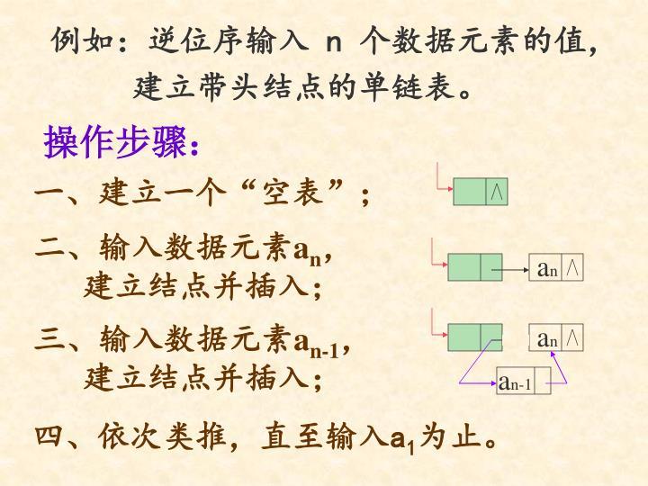 例如:逆位序输入