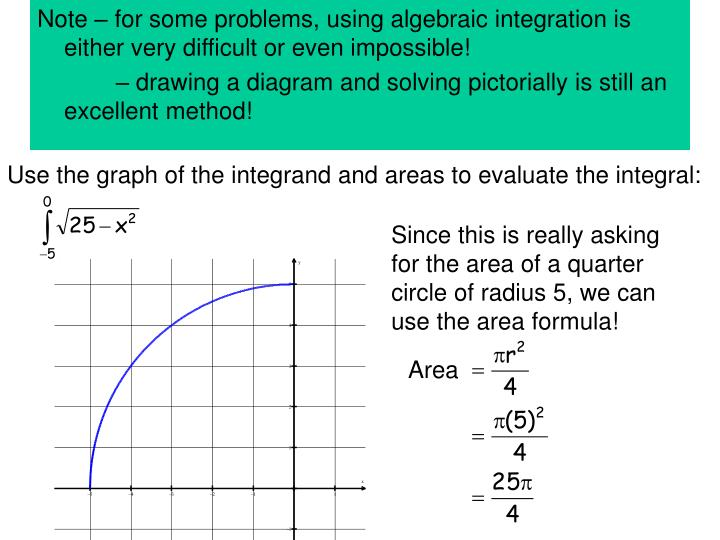 Note – for some problems, using algebraic integration is either very difficult or even impossible!