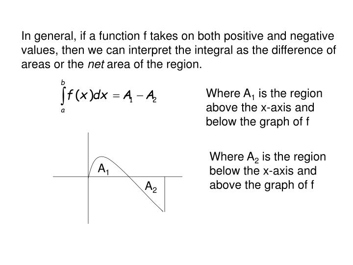 In general, if a function f takes on both positive and negative