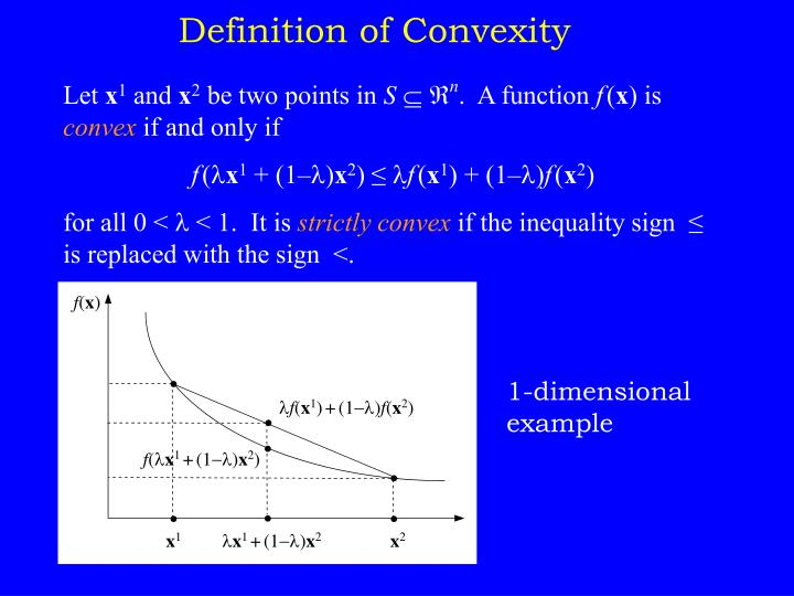 Definition of Convexity