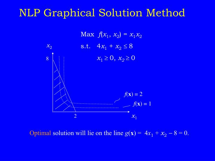 NLP Graphical Solution Method