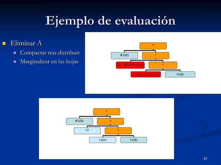 Ejemplo de evaluación
