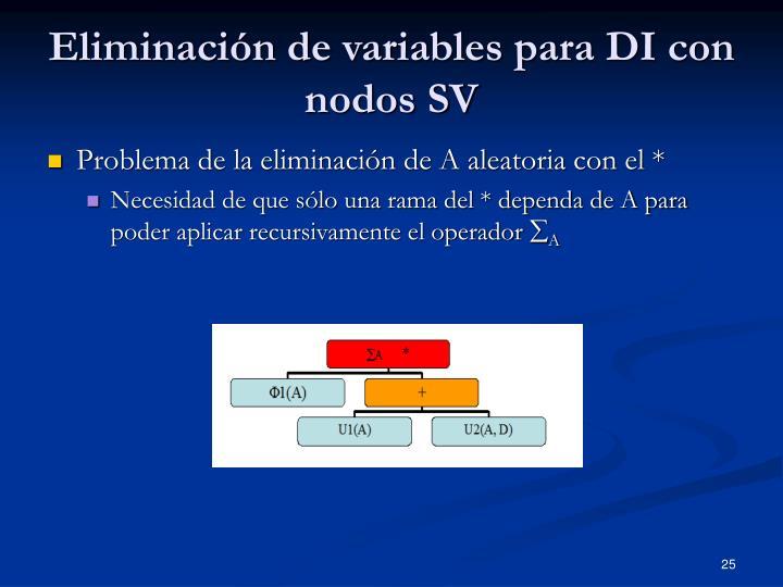 Eliminación de variables para DI con nodos SV