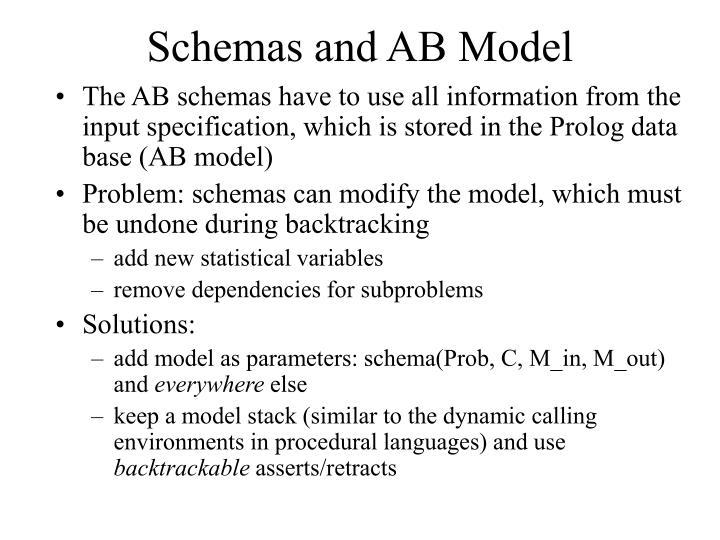 Schemas and AB Model