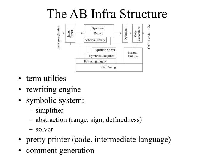 The AB Infra Structure