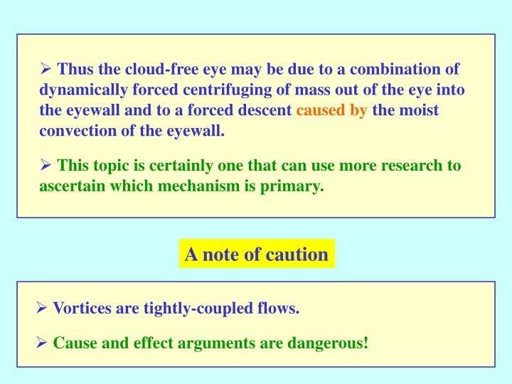 Thus the cloud-free eye may be due to a combination of dynamically forced centrifuging of mass out of the eye into the eyewall and to a forced descent