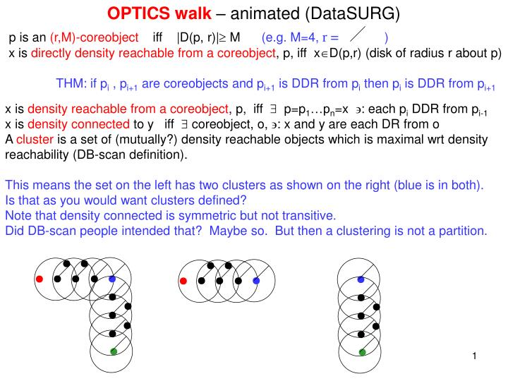 optics walk animated datasurg