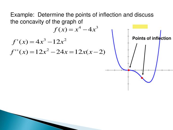 Example:  Determine the points of inflection and discuss the concavity of the graph of