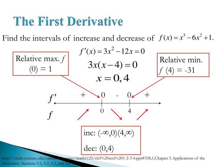 Relative max.