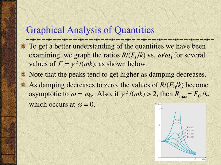 Graphical Analysis of Quantities
